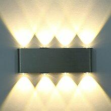 ETiME LED Wandleuchte dimmbar Wandlampe warmweiß
