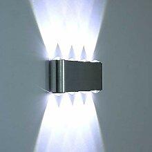 ETiME Modern LED Wandleuchte 8W Wandlampe