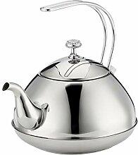 F Fityle Wasserkocher Edelstahl Wasserkessel