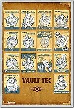 Fallout 4Vault–Tec Poster Kork Pinnwand silber Rahmen, 96,5x 66cm (ca. 96,5x 66cm)