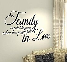 Family is what happens When Two People Fall in Love–Life Kinder Home Love Zitat Wand Vinyl Aufkleber Aufkleber Art Decor DIY