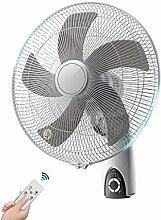FAN Wandmontierter elektrischer Ventilator für