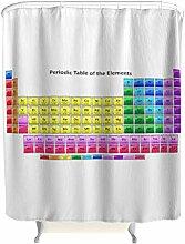 Fanaxii Periodensystem der Elemente
