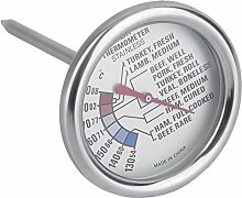 Fantasyworld Universal Food Thermometer Küche