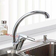 FAPPT Wasserhahn Einhand-Küchenarmatur im