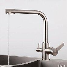 FAPPT Wasserhahn Küchenarmatur Mit Gefiltertem