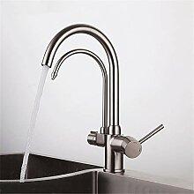 FAPPT Wasserhahn Küchenarmatur Mit