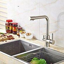 FAPPT Wasserhahn Nickel gebürstet Küchenarmatur