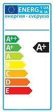 Farb-wechsel LED Einbaustrahler 230 Volt RGB-W