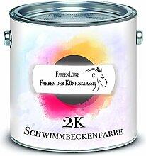 FARBENLÖWE 2K Schwimmbeckenfarbe hochmoderne