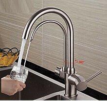 Faucetkk Wasserhahn Küchenarmatur Drehbare
