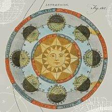 feelingathome. IT, Druck auf Leinwand 100% Baumwolle Galerie Kalender Solar cm 91x 91(Abmessungen personalisierbar auf Anfrage)