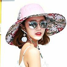 FEIFEI Sommer Frauen Outdoor-Sonnenschutz-Kappe