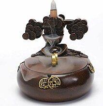 Feng Shui Dekorationen für zu Hause, Geld