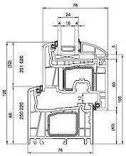 Fenster 100x160 bXh Salamander Streamline 76 mm Kunststoffenster PVC Balkon Tür in Deutschland gefertig