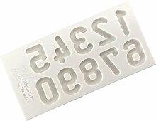 Fenteer Zahlen Buchstaben Silikon Fondant Kuchen