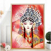 FGHSD Wandkunst Bild China Peking Opera Charaktere