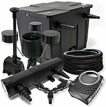 Filter Set 12000l Teich 36W Teichklärer NEO8000 70W Pumpe 25m Schlauch Skimmer CSP250 Springbrunnen