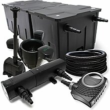 FilterSet: Bio Teichfilter bis 90000l UV Klärer