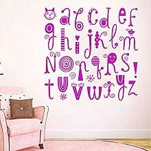Finloveg Alphabet Wandtattoo Für Spielzimmer