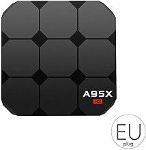 Floridivy A95X R2 Set Top Box S905W 2G / 16G 4K HD