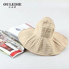 Frau Visier Sonnenschutz gap Sommer Kinder koreanischen Tour Zifferblatt Schwarz UV-faltbare leer Top sun Hüte, verstellbar, m, gelb