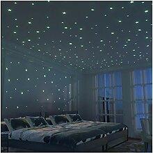 Wandsticker Sterne In Vielen Designs Online Kaufen Lionshome