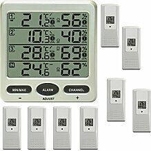froggit Funk Thermometer FT0073 mit 8