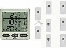 froggit Funk Thermometer FT0075 mit 8 Funksensoren