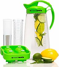 Fruit & Tee INFUSION Wasser Krug–Ice Ball