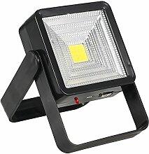Galapara LED Fluter Strahler Solar Fluter