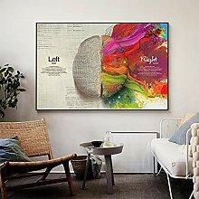 ganlanshu Drucken Sie Wandkunst-Gehirnbild auf