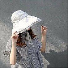 GAOQIANGFENG Anti UV-Sonnenschutz-Kappe im Freien