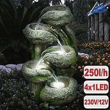 GARTENBRUNNEN BRUNNEN 230V ZIERBRUNNEN VOGELBAD WASSERFALL GARTENLEUCHTE TEICHPUMPE - SPRINGBRUNNEN WASSERSPIEL für Garten, Gartenteich, Terrasse, Teich (BAUMSTUMPF & STEINSCHALEN mit LED-Licht)