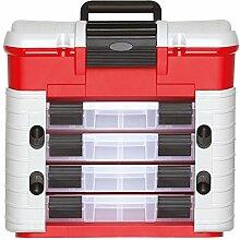 GEDORE red Werkzeugbox / Werkzeugkiste /
