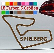 Generic Spielberg Rennstrecke Formel 1 Red Bull