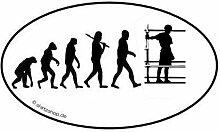Gerüstbauer Rüstbauer Bauarbeiter EVOLUTION