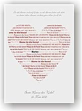 Geschenkidee zum Muttertag - Geschenk für Mamas Geburtstag - Kunstdruck Bild - persönliches Geschenk - mit Namen und Datum