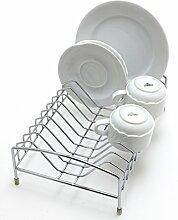 Geschirrablage Tellerständer Tellhalter Tassenhalter Spülenablage