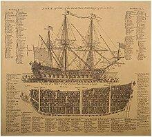 Ghdkhgksdh Ancient Warship Design Zeichnungen