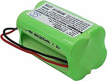 Ghpter 1500mAh / 7.20Wh 4.8V BabyPhone-Batterie