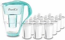 GLAS-Wasserfilter PearlCo (mint) mit 12 classic