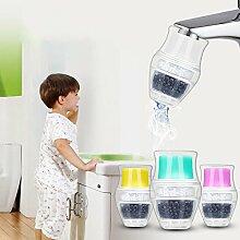 Global Brands Online Wasserhahn Wasserfilter
