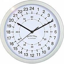 GreatGadgets Die außergewöhnliche 24 Stunden