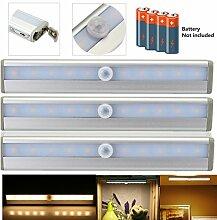 GreenSun LED Lighting 3er LED Sensor