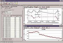 GREISINGER GSOFT 40K Software geeignet für