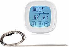 Grillthermometer Fleischthermometer
