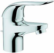 Grohe 23288000 Wasserhahn Mischbatterie Euroéco