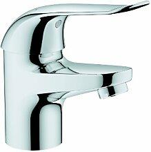 GROHE Waschtisch Armatur für Euroéco 23287000 (aus Deutschland)