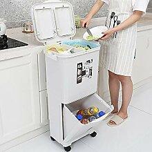 GRX-ZNLJT 48L Küche Mit Deckel Nass- und